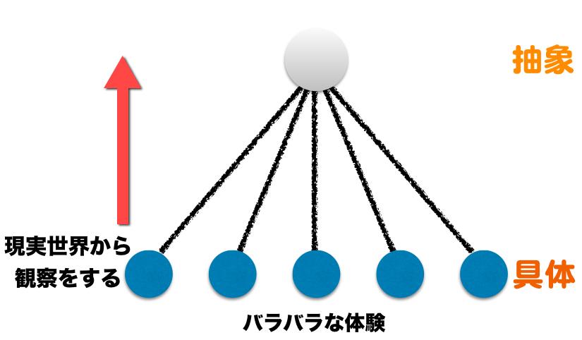 スクリーンショット 2015-07-20 15.53.57